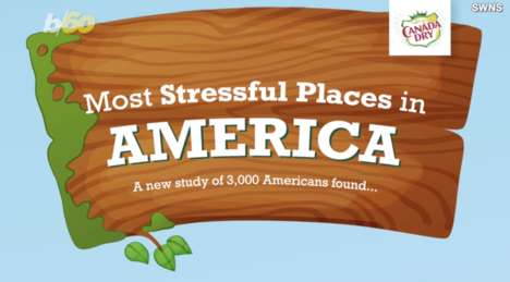 Stress-Reducing Soda Promotions : Most Stressful