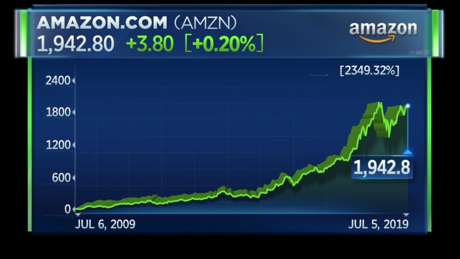 As Amazon turns 25, D.A. Davidson analyst lays out top lessons learned