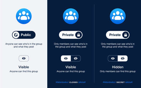 Social Media Privacy Updates : group privacy settings