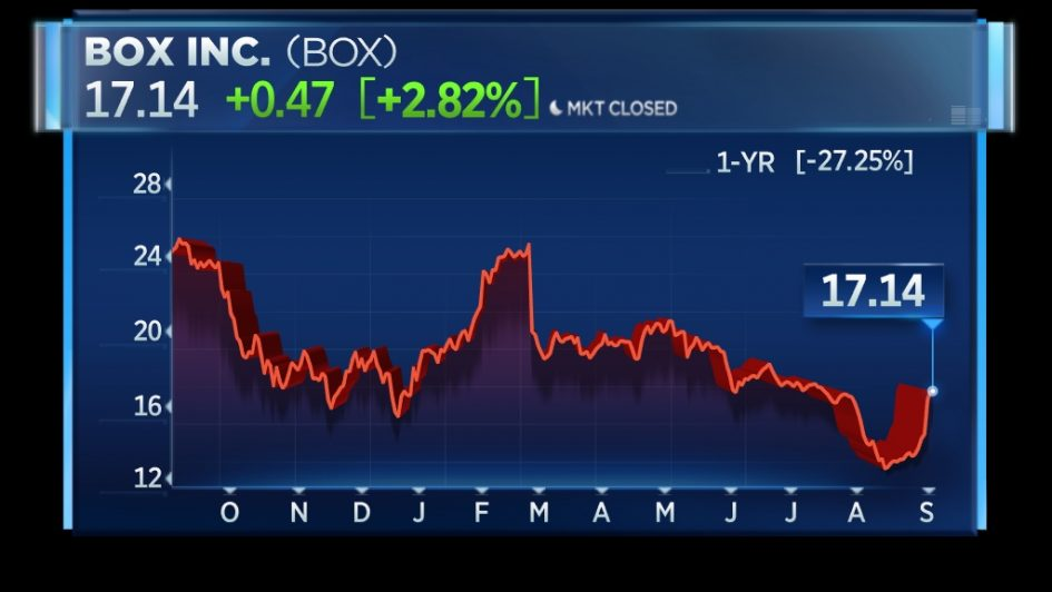 Box CEO says he'll work collaboratively with Starboard